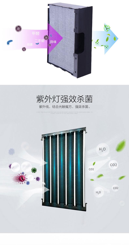 无耗材空气净化器可以除甲醛吗?空气净化器的作用和功效